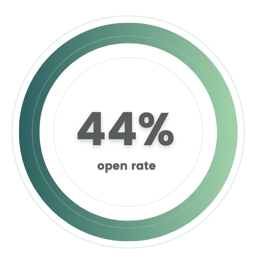 email marketing excellent open rate